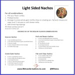 life transformations fitness recipe nachos